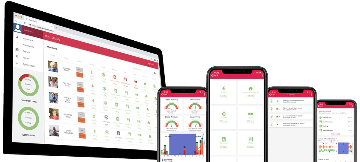 intelicare-dashboard-app
